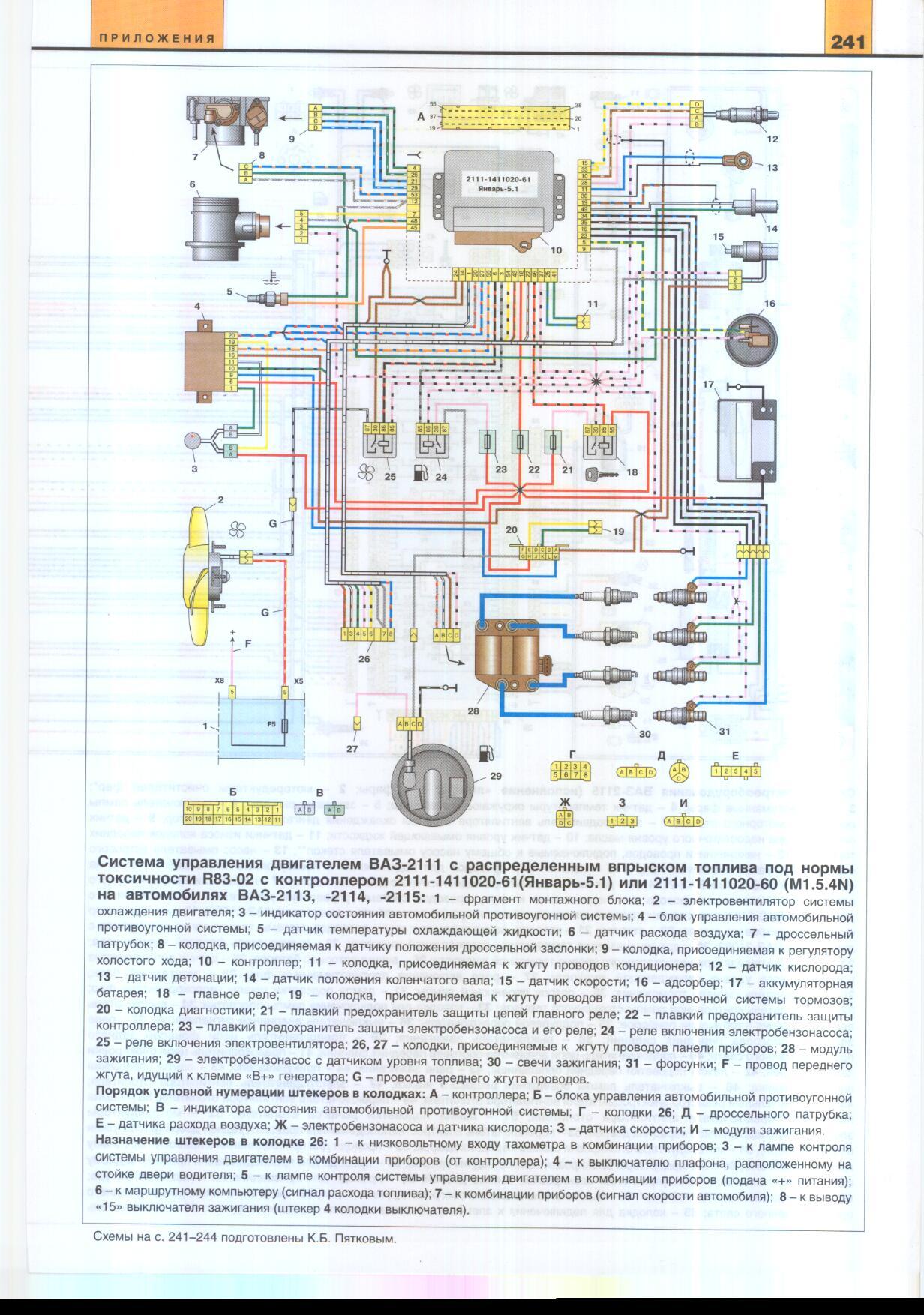 Схема датчиков двигателя ваз 2115