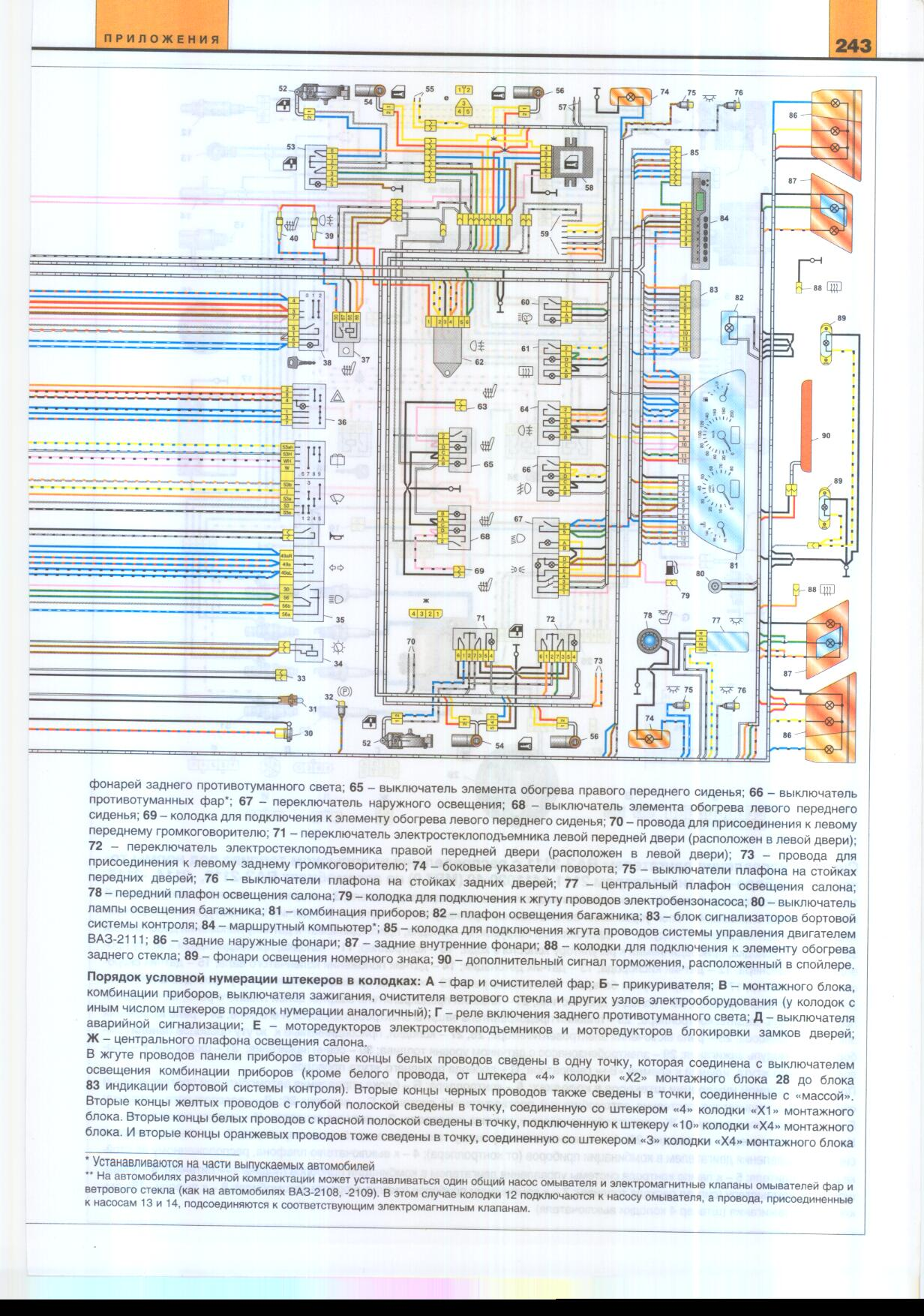 Комбинация приборов 2108 схема подключения